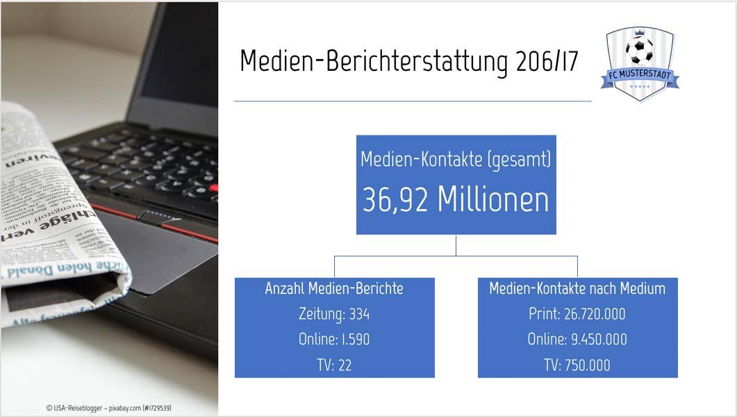 Sponsoren-Präsentation Muster Medien-Berichterstattung