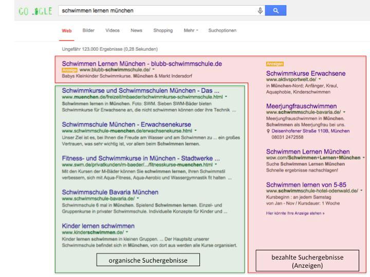 Suchergebnis für Sport-Websites