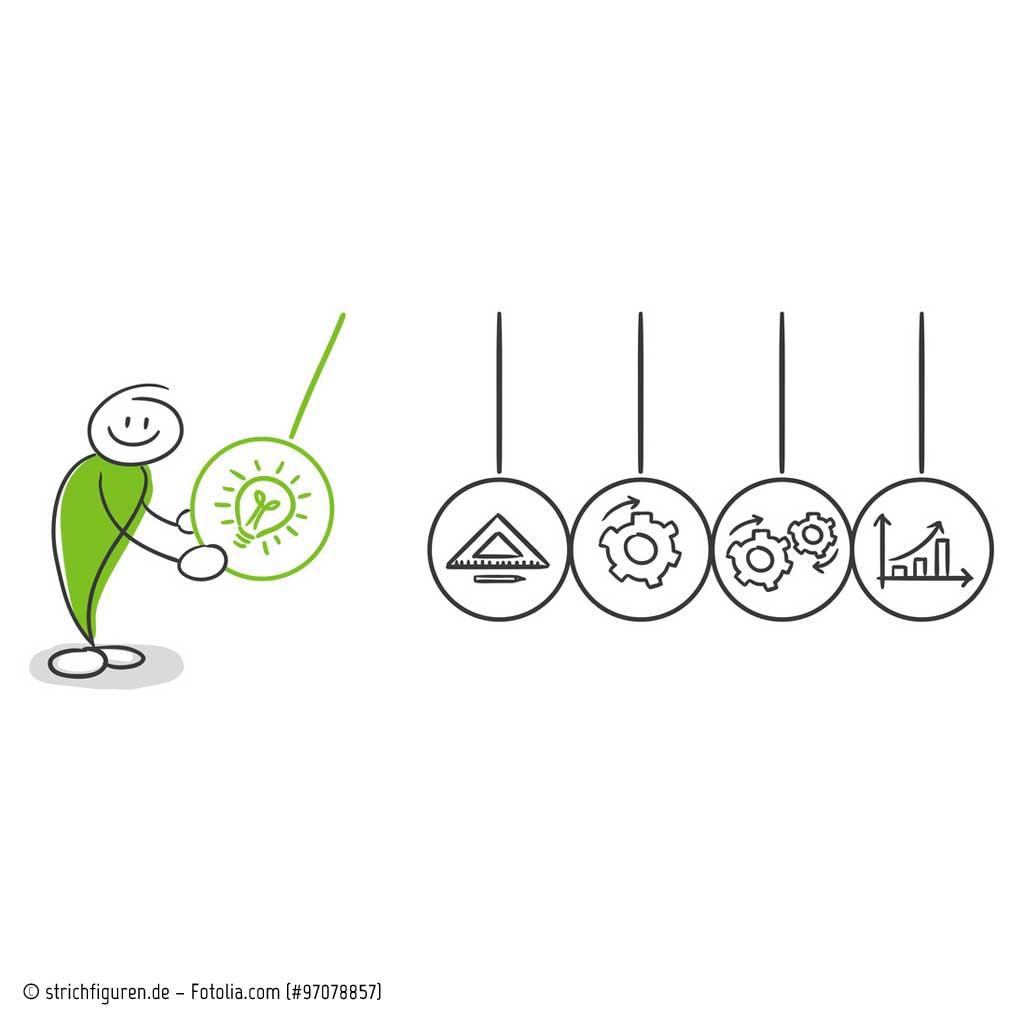 Sponsoring-Prozess Sponsoren-Suche